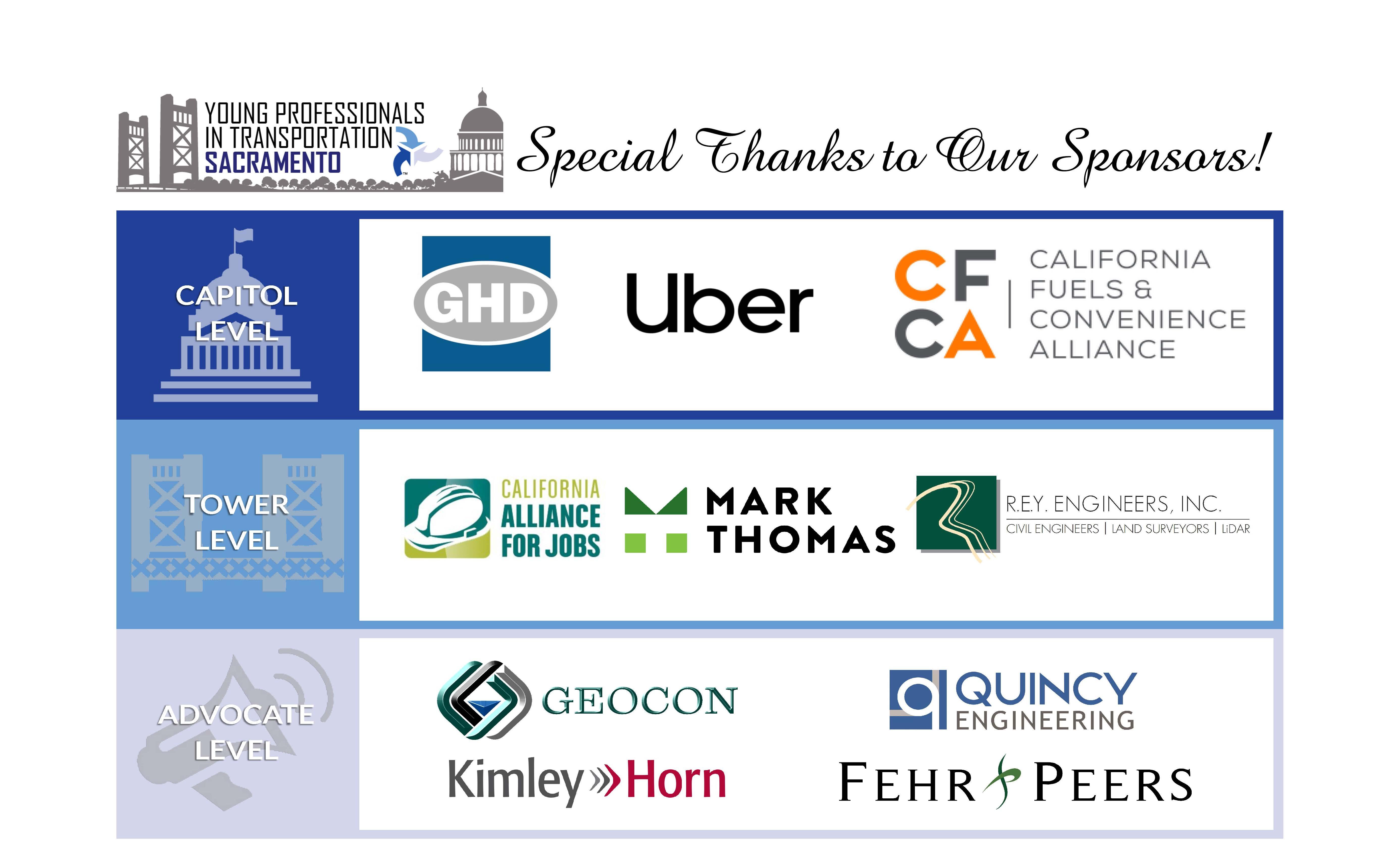 Sponsor_Board_APR2019